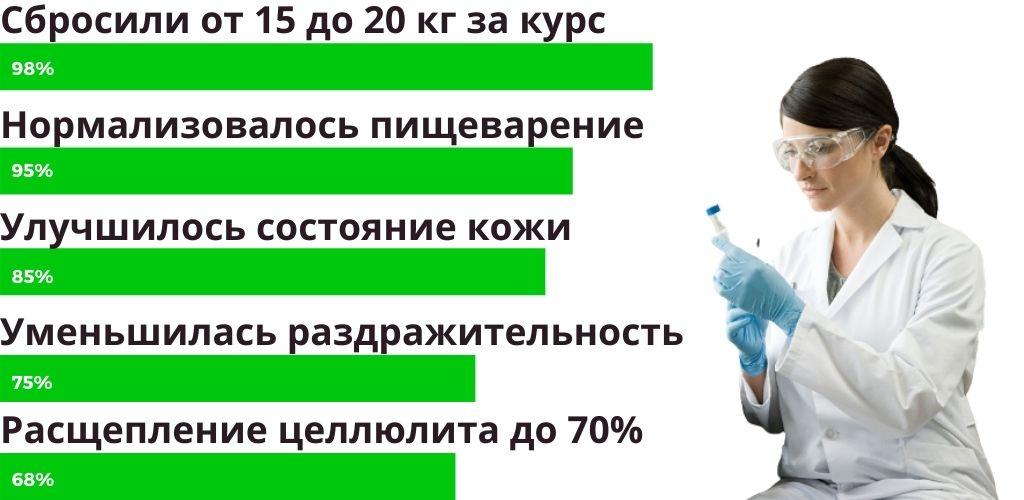 факты о Липоксин